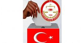 Kırklareli'nin Milletvekili Adayları belli oldu