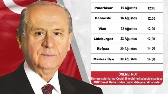 MHP'nin ilçe kongreleri devam ediyor